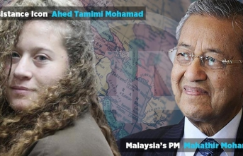 Muslim persons of 2019: Palestinian icon, Malaysian PM