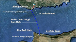 Big step on TRNC potable water supply project