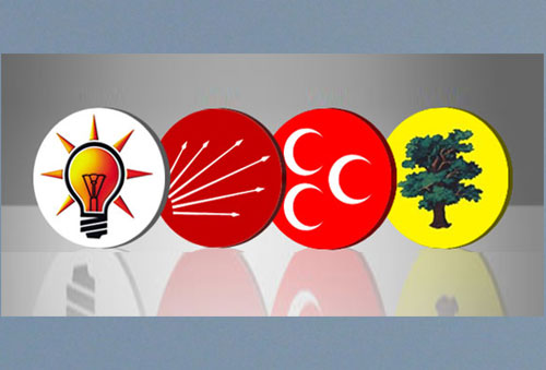Think tank releases Turkey local election predictions