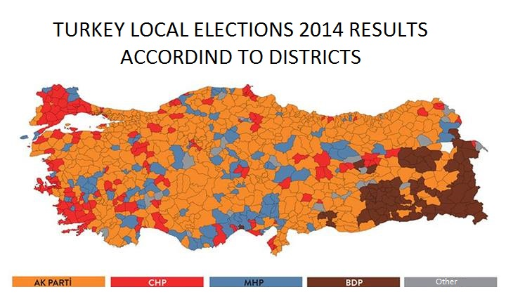 Before and after Turkey's local elections