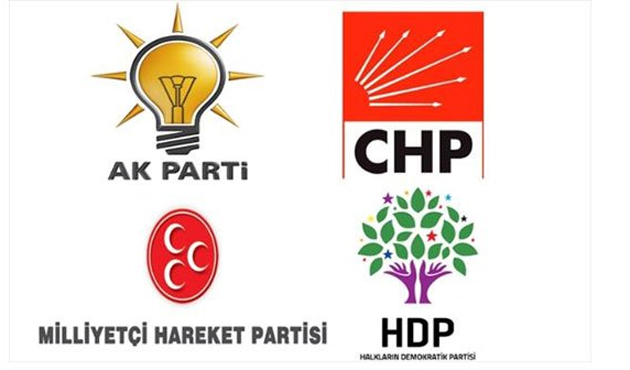 Turkish political parties submit final candidacy list
