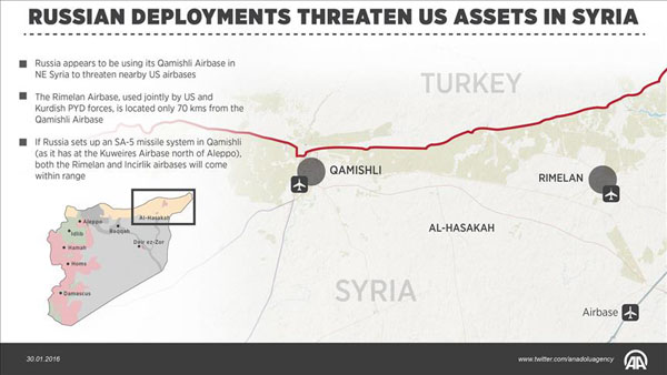 US, Russia race over air control in war-torn Syria