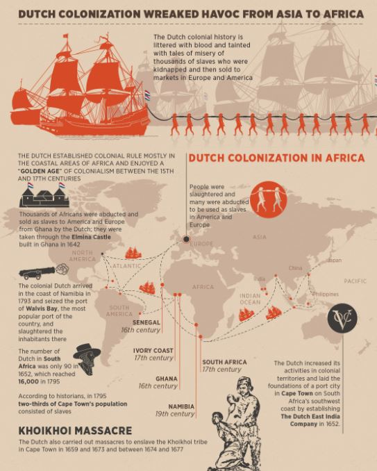 Dutch colonization wreaked havoc from Asia to Africa