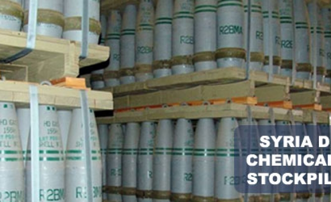 Syria has disclosed full chemical weapons stockpile details