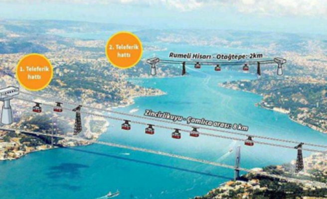 Cable cars to cross the Bosphorus