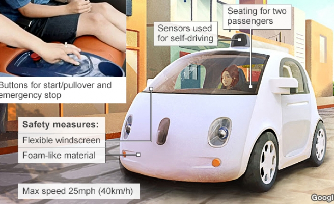 Google to produce self-driving cars