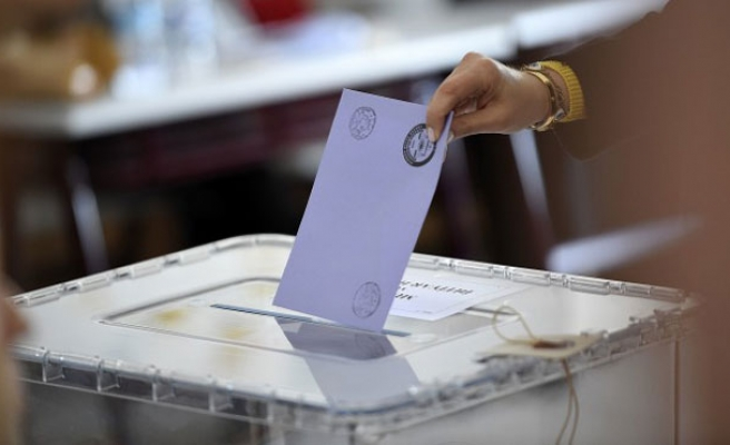 2015 Turkish Elections Results