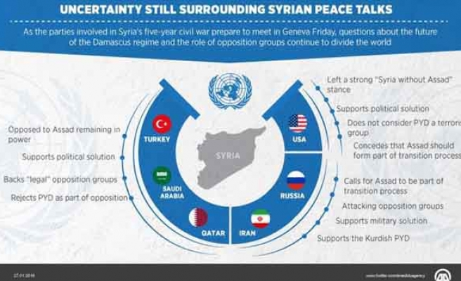 Uncertainty surrounds Syrian peace talks