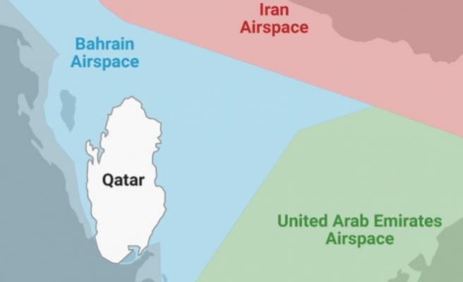 UAE accuses Qatar of airspace violation, again