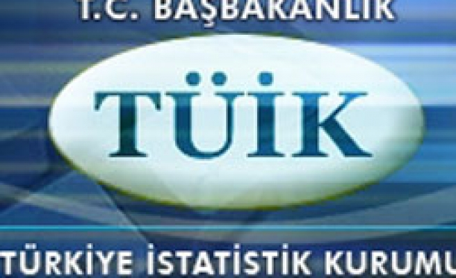 Turkey's growth rate 6.6 percent in Q1