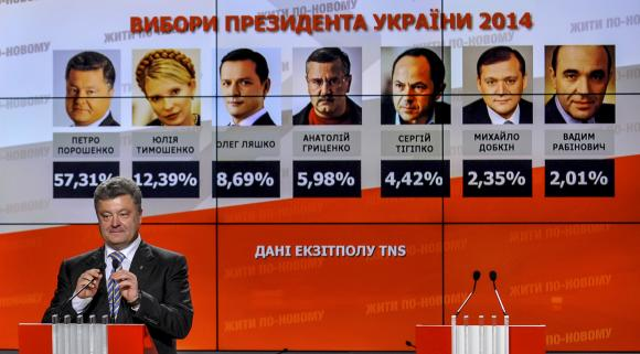 Pro-presidential block to win early Ukrainian elections