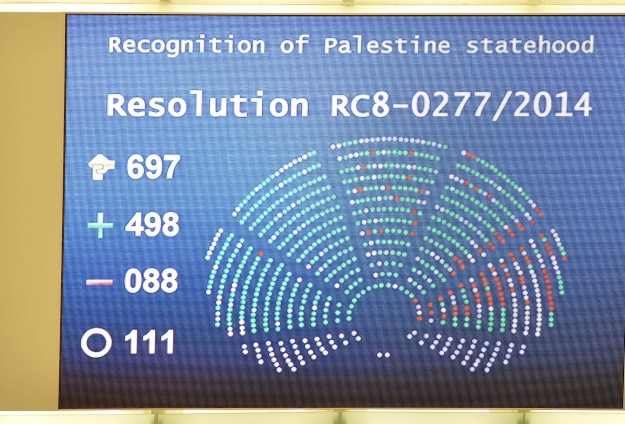 2014: A year of symbolic Palestine recognition
