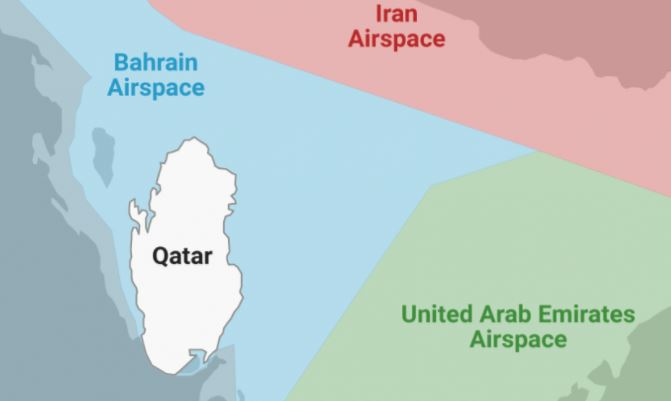 Qatar has 'moved beyond' effects of blockade